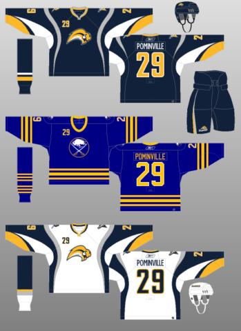 Buffalo Sabres Jersey History