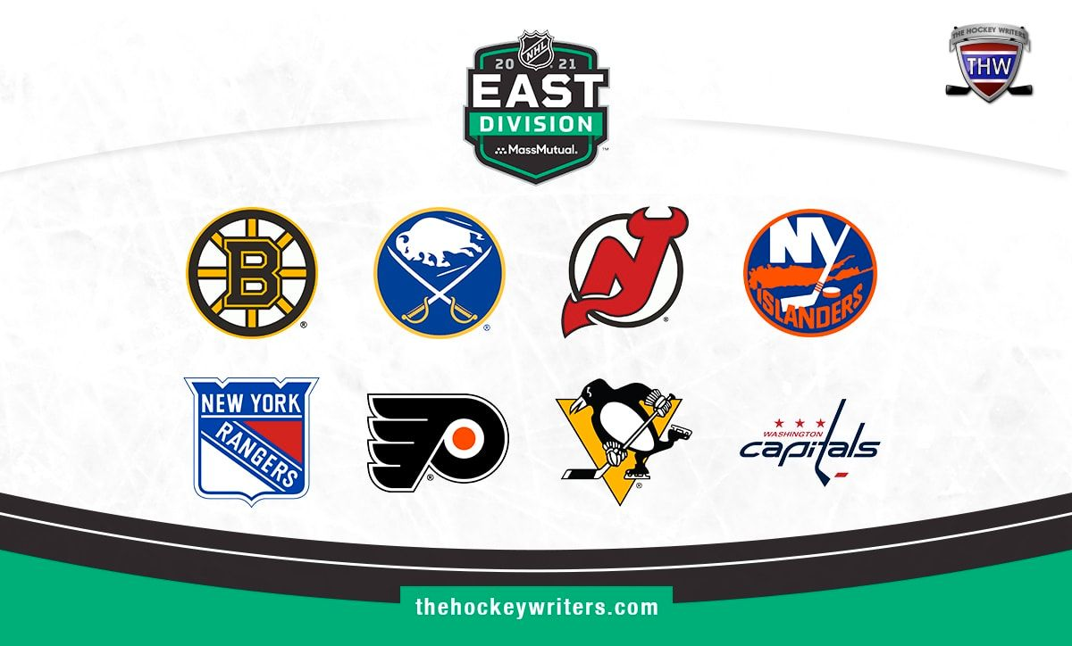 East Division NHL MassMutual 2021