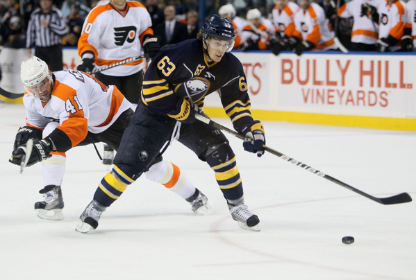Development and Growth: Sabres 2014-15 Season Preview