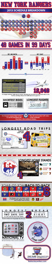 New York Rangers Schedule Infographic hockey