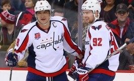 Washington Capitals' Projected Starting Lineup for 2015-16