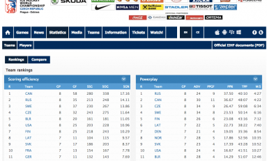 Why the IIHF Stats Rock